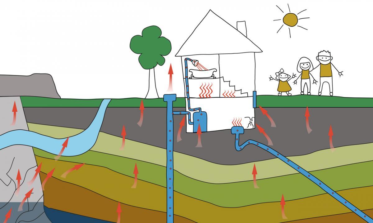 Radon The Lung Association